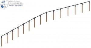 Stromschienentrasse - 8. Bauabschnitt ● Moritz J. Weig GmbH & Co. KG - Mayen
